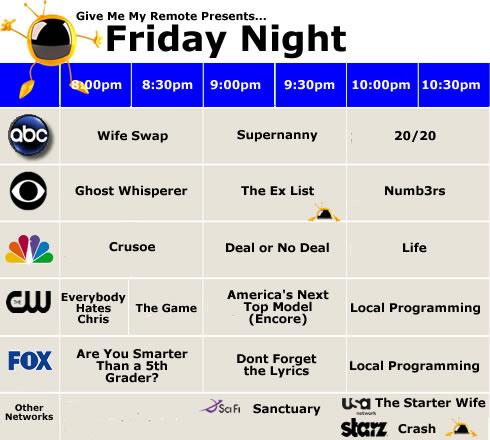 Fall TV Season - Friday Night