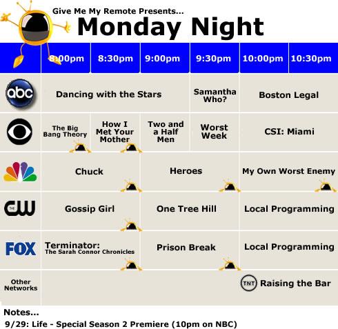 Monday Night Fall TV