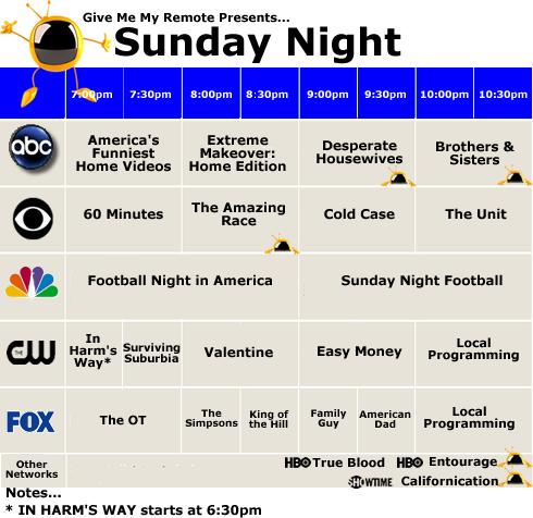 Fall TV Season - Sunday Night