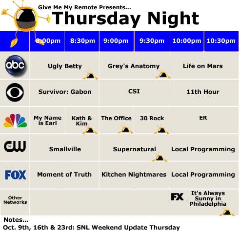 Fall TV Season - Thursday Night