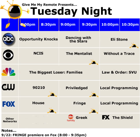 Fall TV Season - Tuesday Night