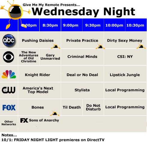 Fall TV Season - Wednesday Night
