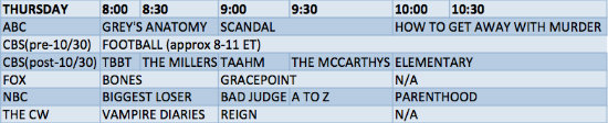 Thursday-schedule