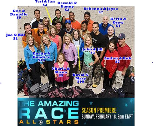 The Amazing Race All Stars