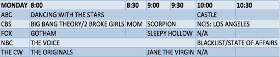Monday-schedule